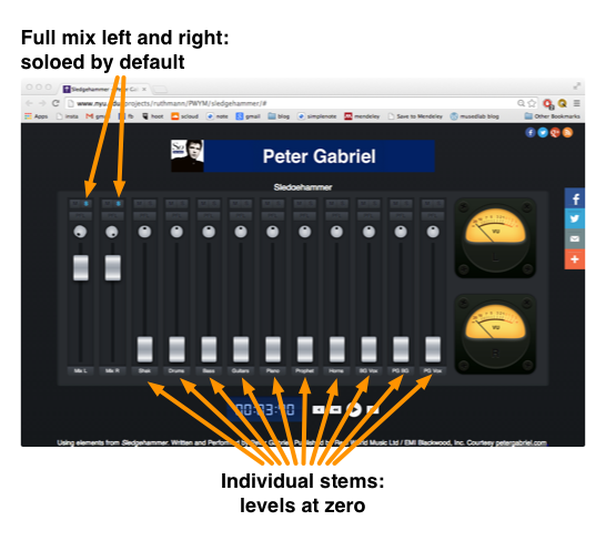 4a - Project: Exploring and Listening to Music Multitracks - Music