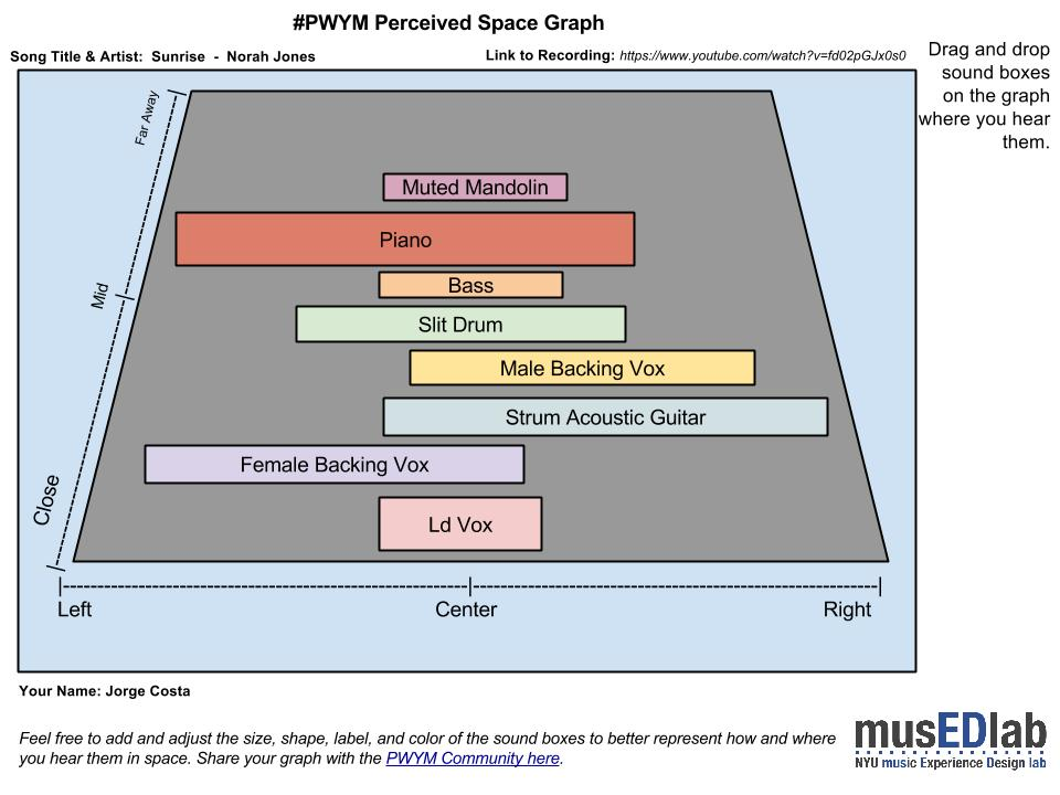 Module 2 Project Share: Perceived Space Graphs - Sounds and Space